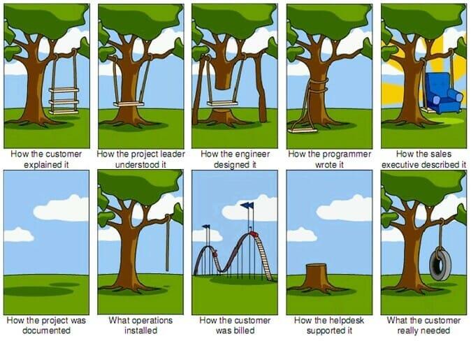 Comic illustration for project misinterpretation